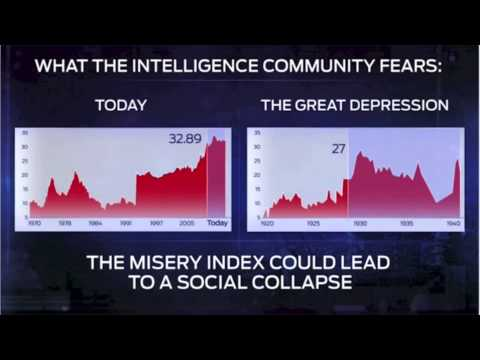 Prophetic Warning: The Greatest Financial collapse in History