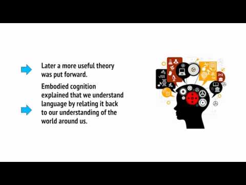 Brain Health Part 4 – CBT AND EMBODIED COGNITION